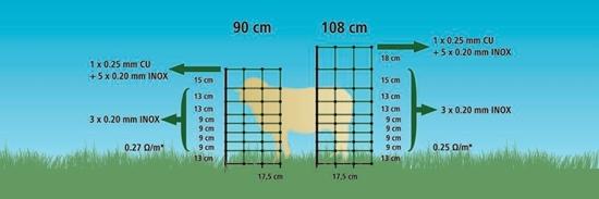 Fotografija proizvoda Mreža za ovce OviNet (108cm - 50 M) sa jednostrukim vrhom