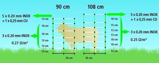 Mreža za ovce TopLine Plus Net s jednostrukim vrhom: 50m/108cm